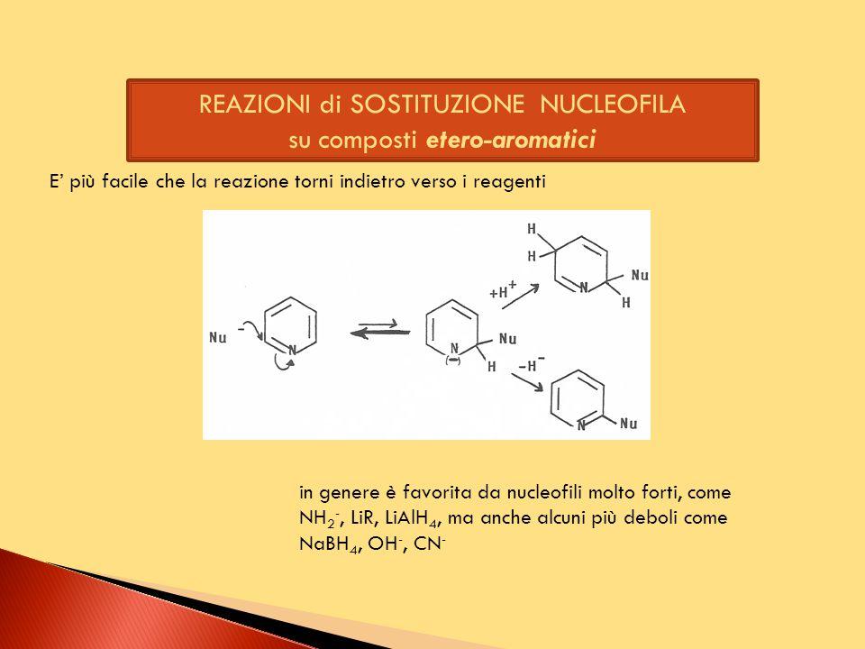 REAZIONI di SOSTITUZIONE NUCLEOFILA su composti etero-aromatici E' più facile che la reazione torni indietro verso i reagenti in genere è favorita da nucleofili molto forti, come NH 2 -, LiR, LiAlH 4, ma anche alcuni più deboli come NaBH 4, OH -, CN -