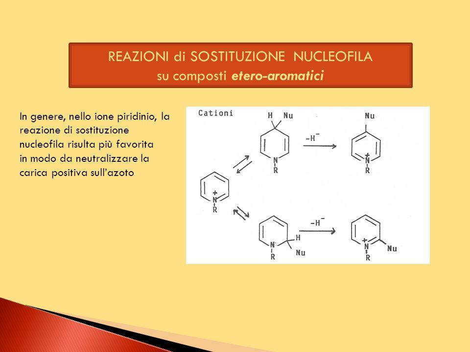 In genere, nello ione piridinio, la reazione di sostituzione nucleofila risulta più favorita in modo da neutralizzare la carica positiva sull'azoto REAZIONI di SOSTITUZIONE NUCLEOFILA su composti etero-aromatici