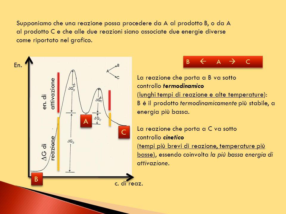 Supponiamo che una reazione possa procedere da A al prodotto B, o da A al prodotto C e che alle due reazioni siano associate due energie diverse come riportato nel grafico.