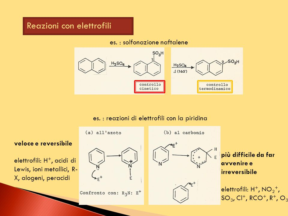 Reazioni con elettrofili es. : solfonazione naftalene veloce e reversibile elettrofili: H +, acidi di Lewis, ioni metallici, R- X, alogeni, peracidi e