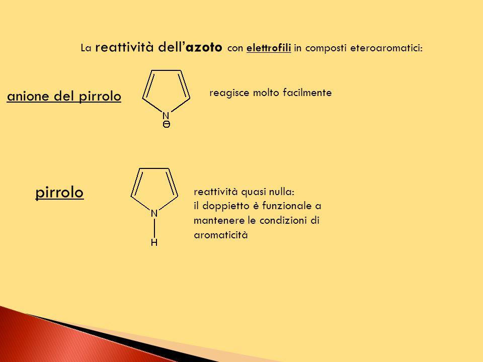 La reattività dell'azoto con elettrofili in composti eteroaromatici: anione del pirrolo reagisce molto facilmente pirrolo reattività quasi nulla: il doppietto è funzionale a mantenere le condizioni di aromaticità