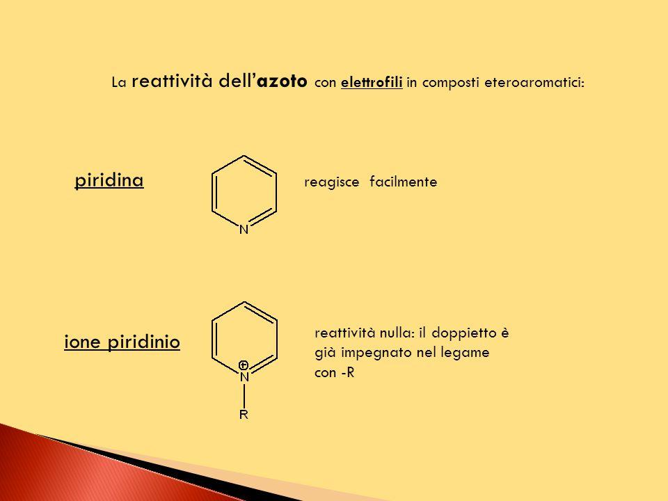 La reattività dell'azoto con elettrofili in composti eteroaromatici: piridina reagisce facilmente ione piridinio reattività nulla: il doppietto è già impegnato nel legame con -R