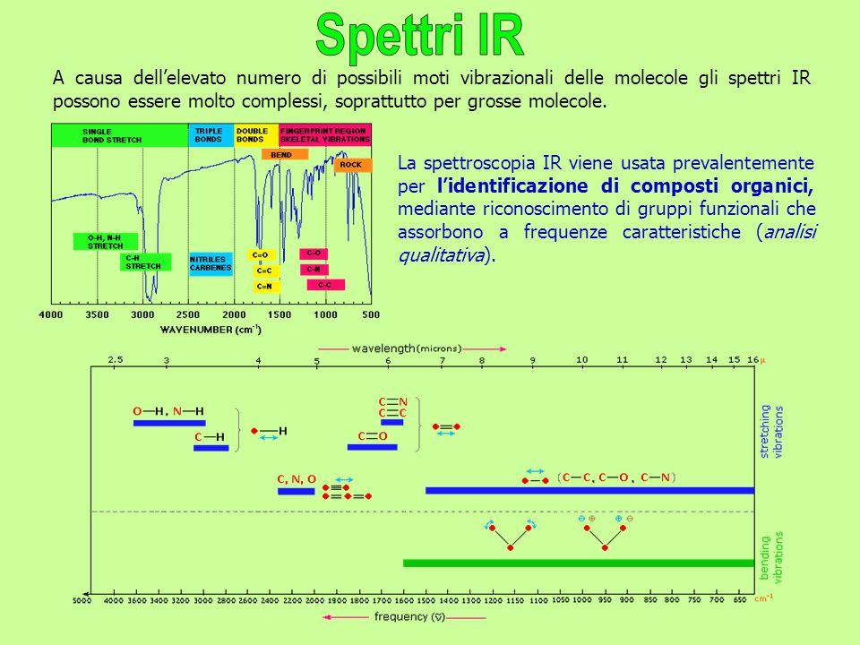 A causa dell'elevato numero di possibili moti vibrazionali delle molecole gli spettri IR possono essere molto complessi, soprattutto per grosse molecole.