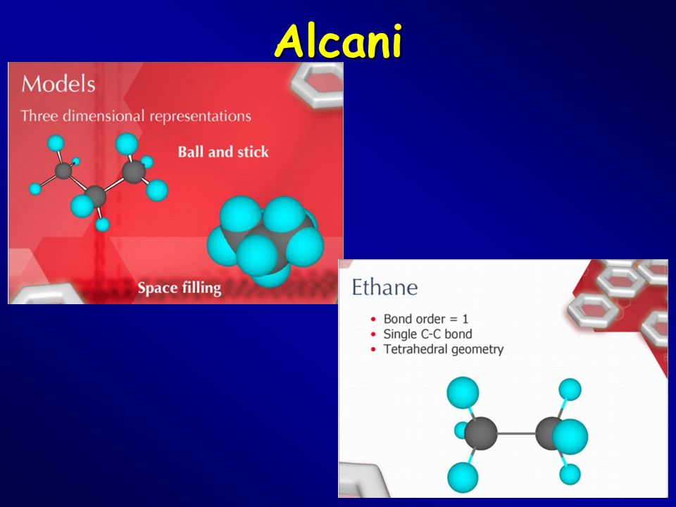 Alcani Nomenclatura IUPAC (International Union of Pure and Applied Chemistry): L'alcano più semplice è il metano CH4.