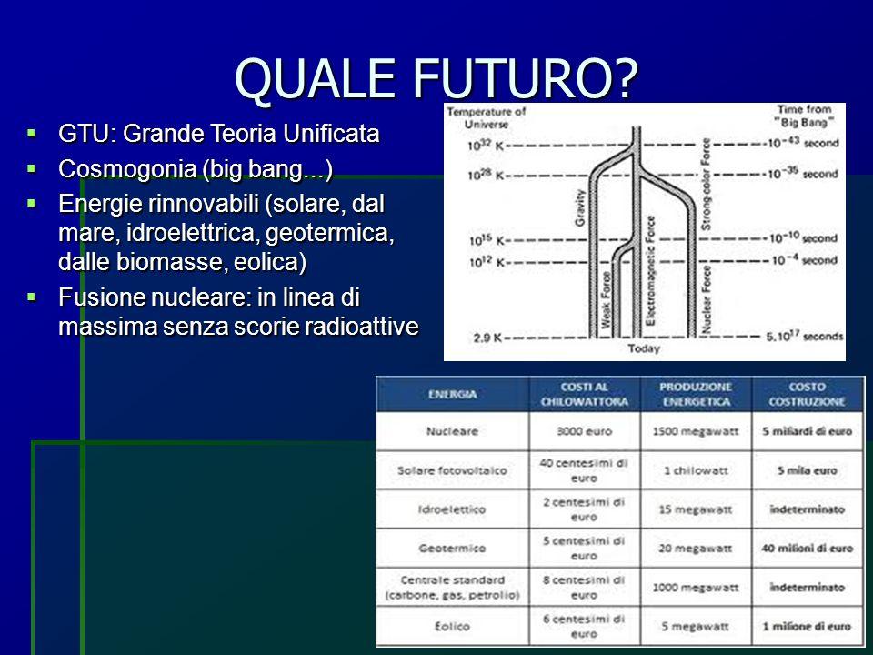QUALE FUTURO?  GTU: Grande Teoria Unificata  Cosmogonia (big bang...)  Energie rinnovabili (solare, dal mare, idroelettrica, geotermica, dalle biom