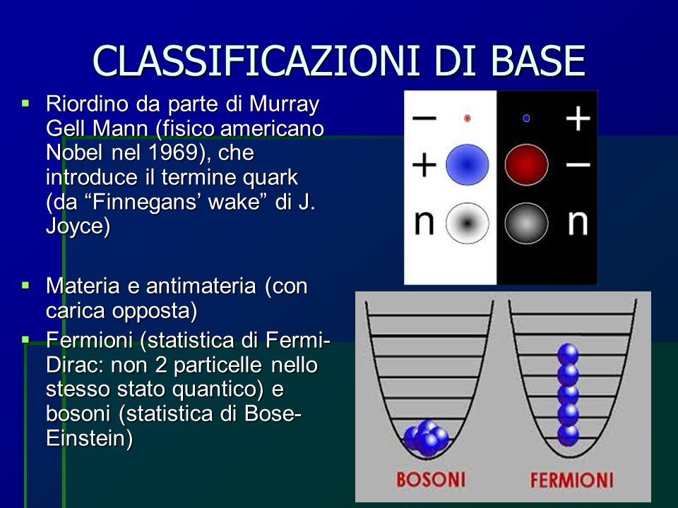 """CLASSIFICAZIONI DI BASE  Riordino da parte di Murray Gell Mann (fisico americano Nobel nel 1969), che introduce il termine quark (da """"Finnegans' wake"""
