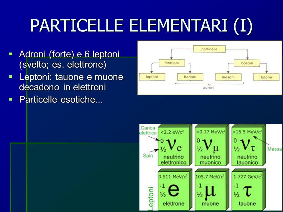 PARTICELLE ELEMENTARI (I)  Adroni (forte) e 6 leptoni (svelto; es. elettrone)  Leptoni: tauone e muone decadono in elettroni  Particelle esotiche..