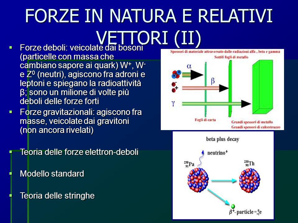 FORZE IN NATURA E RELATIVI VETTORI (II)  Forze deboli: veicolate dai bosoni (particelle con massa che cambiano sapore ai quark) W +, W - e Z 0 (neutr