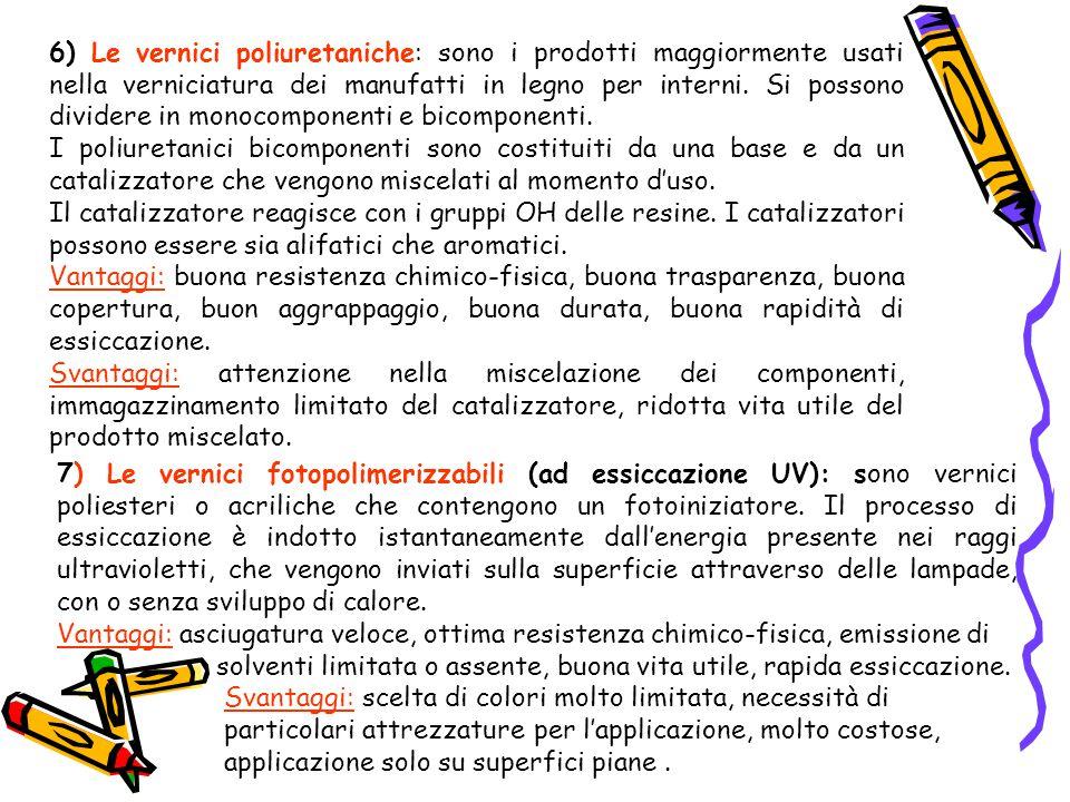 6) Le vernici poliuretaniche: sono i prodotti maggiormente usati nella verniciatura dei manufatti in legno per interni. Si possono dividere in monocom