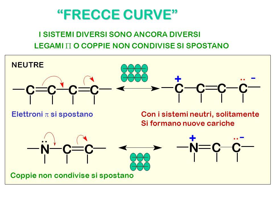 """CCCC CCCC + NEUTRE Con i sistemi neutri, solitamente Si formano nuove cariche """"FRECCE CURVE"""" NCC NCC +.. - - Coppie non condivise si spostano Elettron"""