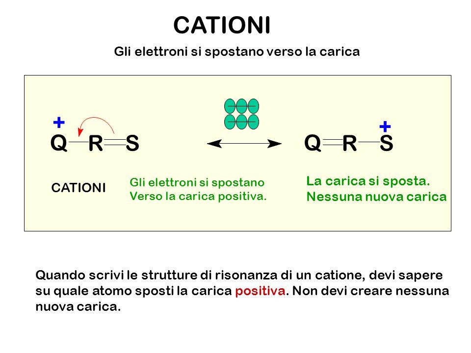 CATIONI Q RS + Q RS + La carica si sposta. Nessuna nuova carica Gli elettroni si spostano Verso la carica positiva. Quando scrivi le strutture di riso