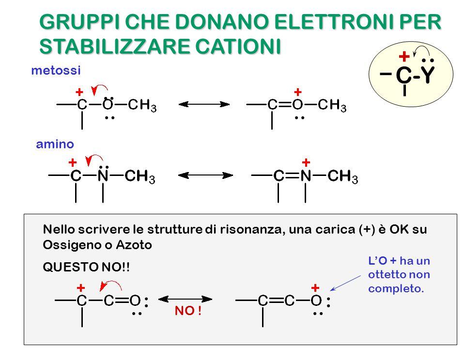 GRUPPI CHE DONANO ELETTRONI PER STABILIZZARE CATIONI amino metossi.. Nello scrivere le strutture di risonanza, una carica (+) è OK su Ossigeno o Azoto