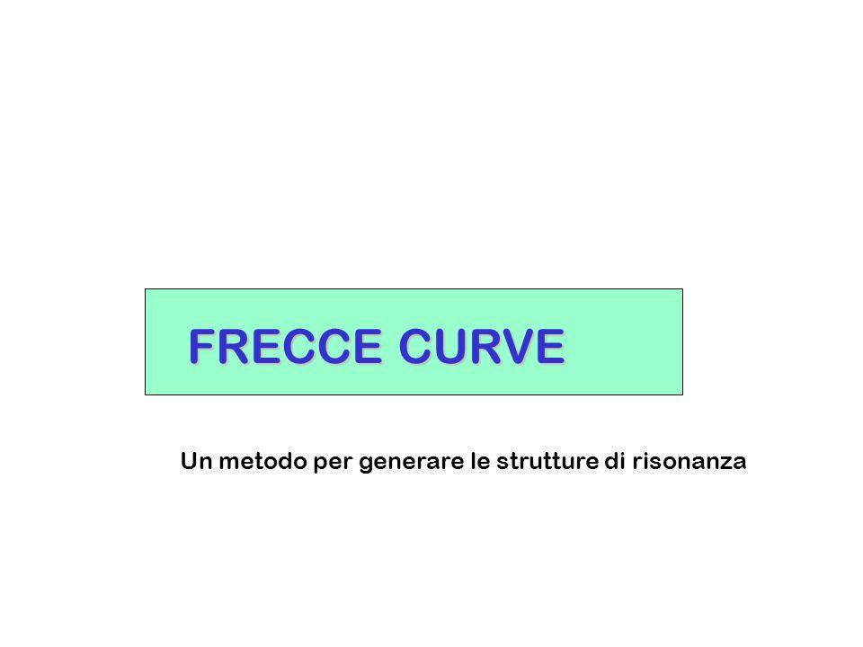 FRECCE CURVE Un metodo per generare le strutture di risonanza