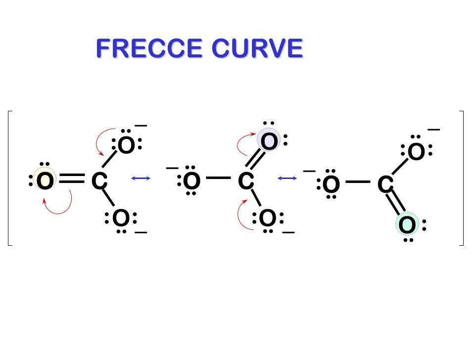 In chimica organica, una freccia curva indica Il movimento di una coppia di elettroni.