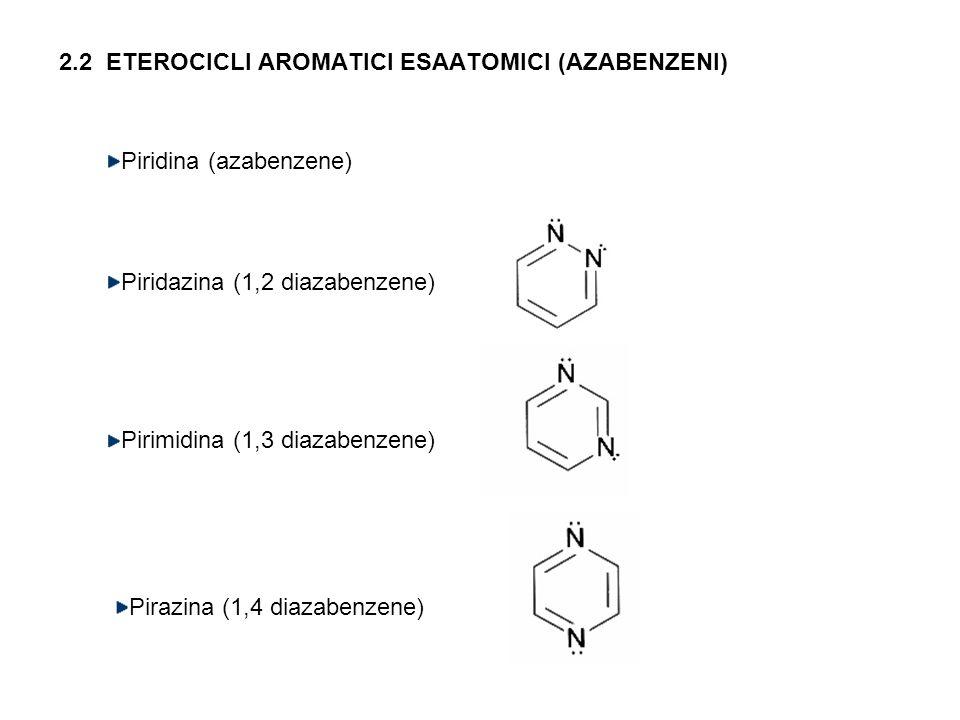 2.2 ETEROCICLI AROMATICI ESAATOMICI (AZABENZENI) Piridazina (1,2 diazabenzene) Piridina (azabenzene) Pirazina (1,4 diazabenzene) Pirimidina (1,3 diaza