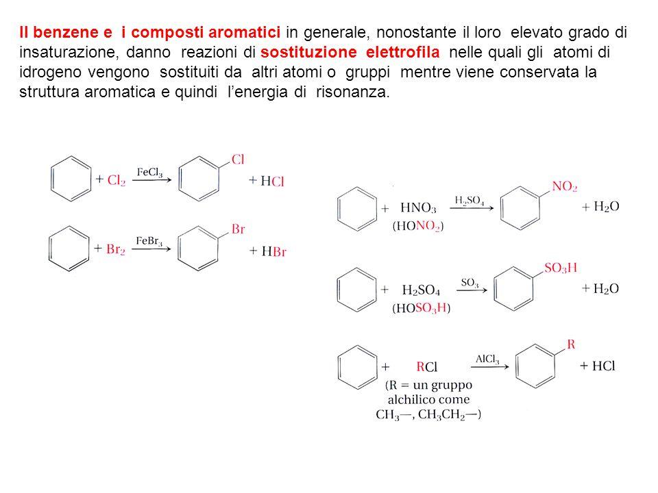 Il benzene e i composti aromatici in generale, nonostante il loro elevato grado di insaturazione, danno reazioni di sostituzione elettrofila nelle qua