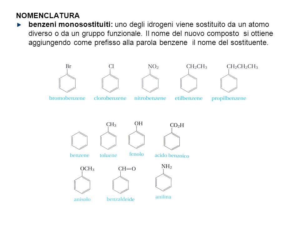 NOMENCLATURA benzeni monosostituiti: uno degli idrogeni viene sostituito da un atomo diverso o da un gruppo funzionale. Il nome del nuovo composto si