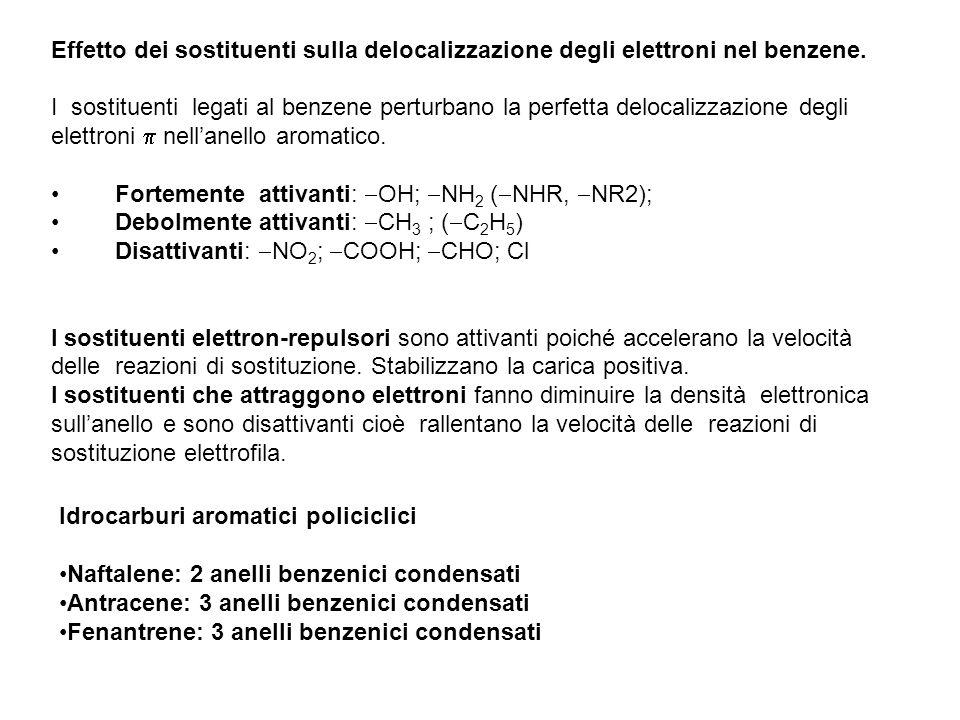 Effetto dei sostituenti sulla delocalizzazione degli elettroni nel benzene. I sostituenti legati al benzene perturbano la perfetta delocalizzazione de
