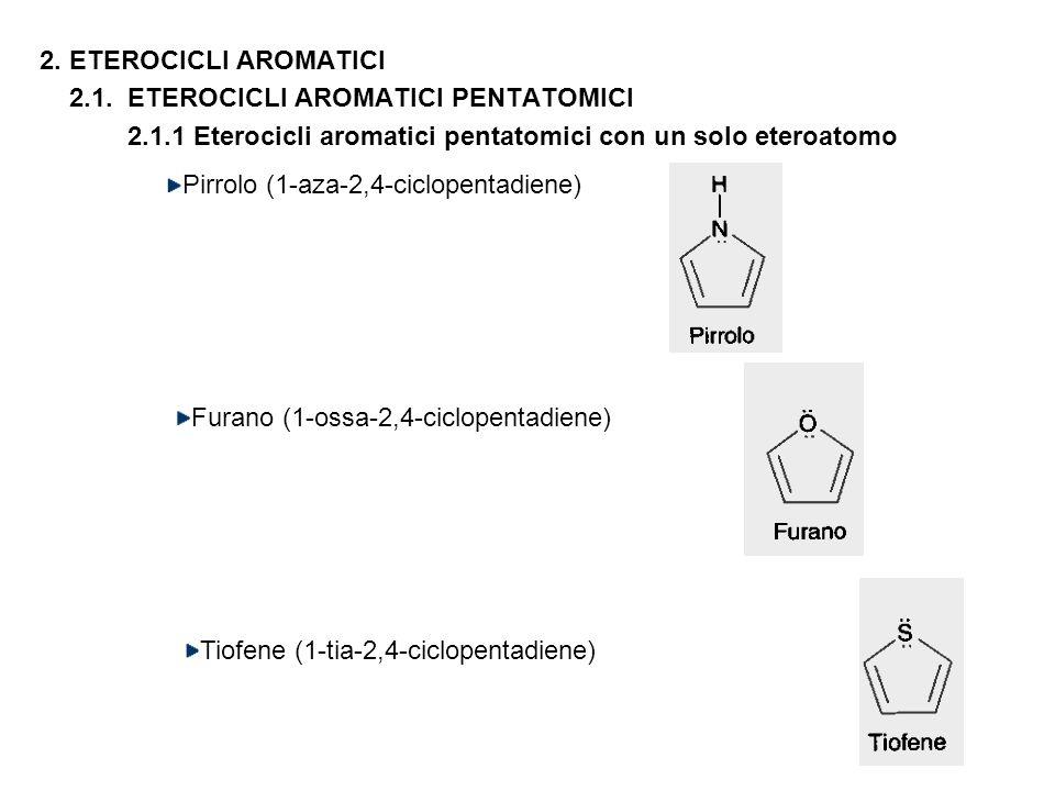 2. ETEROCICLI AROMATICI 2.1. ETEROCICLI AROMATICI PENTATOMICI 2.1.1 Eterocicli aromatici pentatomici con un solo eteroatomo Furano (1-ossa-2,4-ciclope