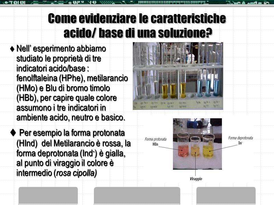 La scala cromatica del pH La scala cromatica del pH Blu bromotimolo Se il pH varia gradualmente si osserveranno i diversi colori: dal giallo, al blu,