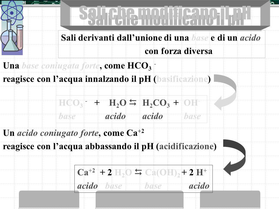 Misura della forza degli acidi e delle basi Espressione matematica del grado di dissociazione degli acidi e delle basi= prodotto della concentrazione