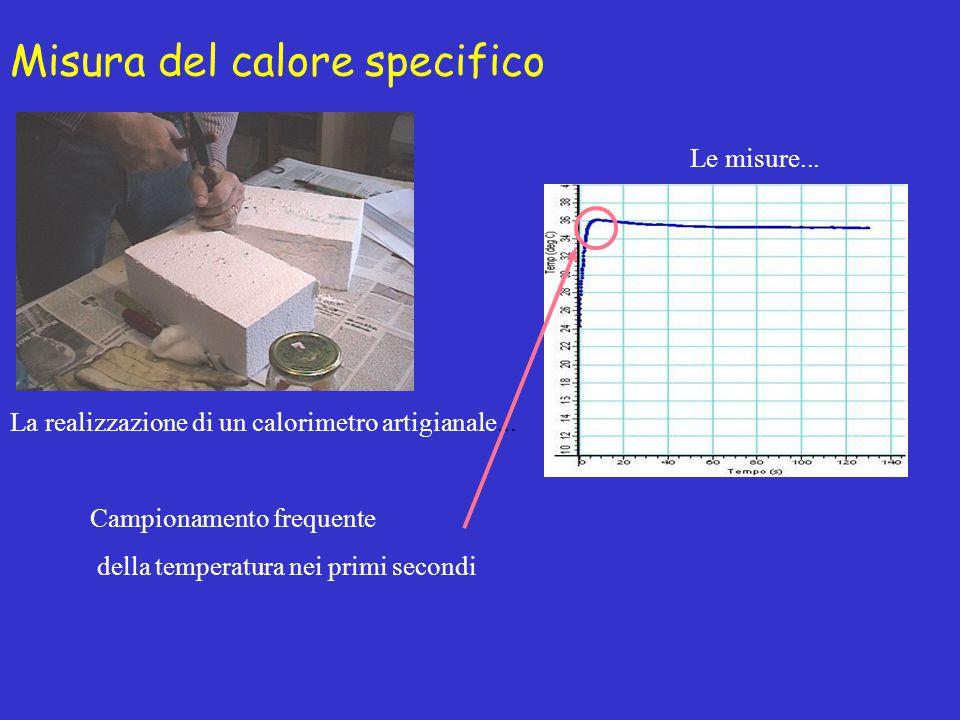 Misura del calore specifico La realizzazione di un calorimetro artigianale... Le misure... Campionamento frequente della temperatura nei primi secondi