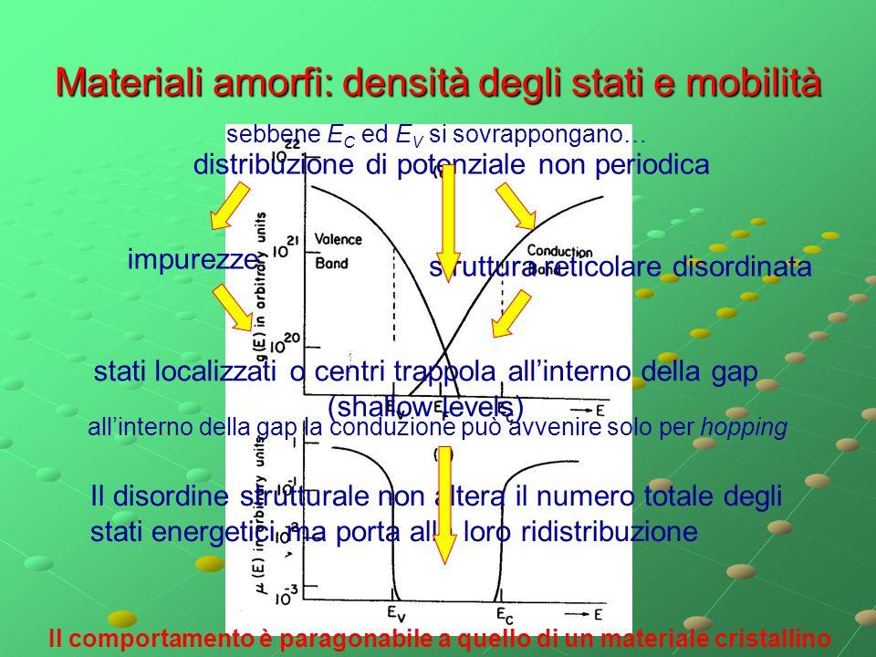 Materiali amorfi: densità degli stati e mobilità distribuzione di potenziale non periodica impurezze struttura reticolare disordinata stati localizzat