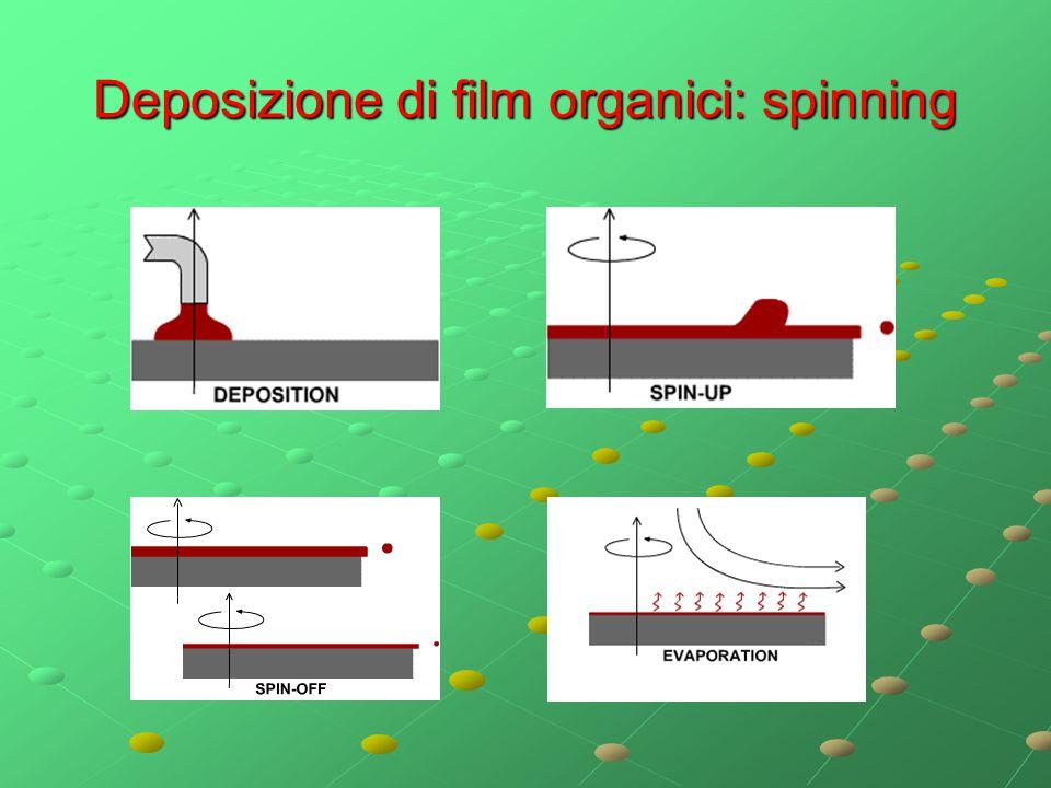Deposizione di film organici: spinning