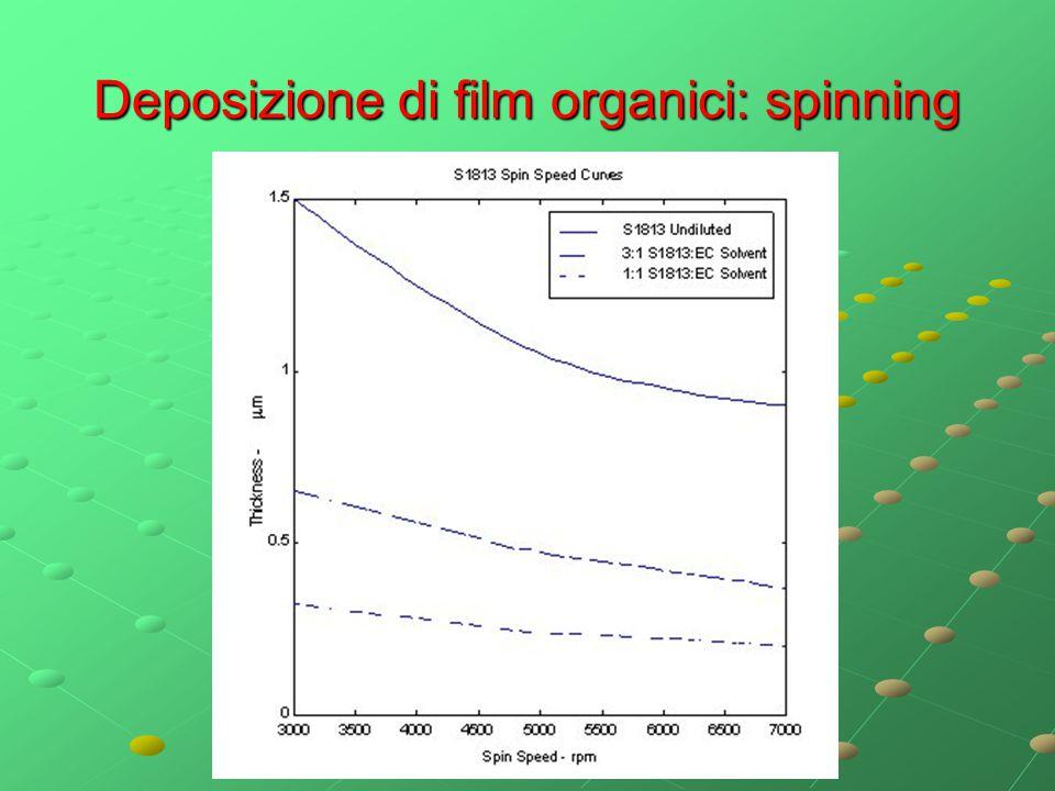 Deposizione di film organici: dipping h