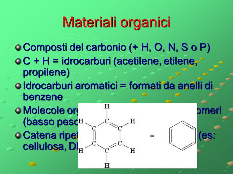 Materiali organici Composti del carbonio (+ H, O, N, S o P) C + H = idrocarburi (acetilene, etilene, propilene) Idrocarburi aromatici = formati da ane
