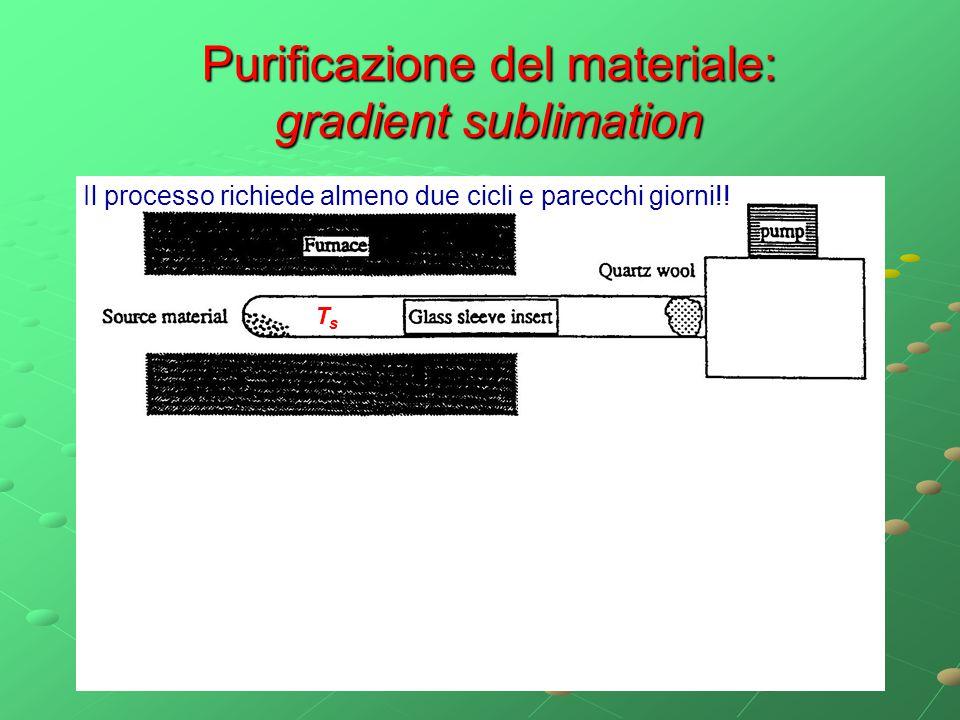 Purificazione del materiale: gradient sublimation Il processo richiede almeno due cicli e parecchi giorni!! TsTs