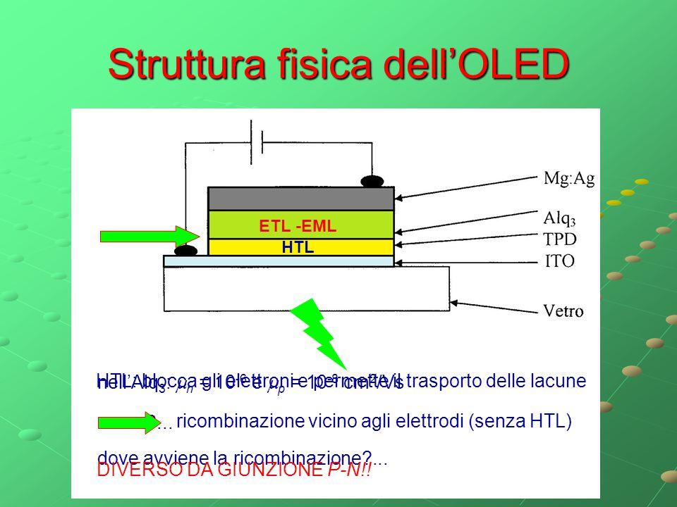 Struttura fisica dell'OLED HTL ETL -EML HTL: blocca gli elettroni e permette il trasporto delle lacune come?... dove avviene la ricombinazione?... nel
