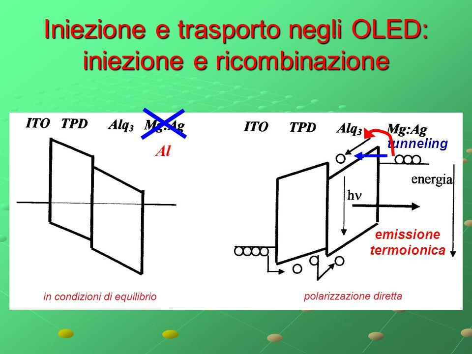 Iniezione e trasporto negli OLED: iniezione e ricombinazione Al tunneling emissione termoionica