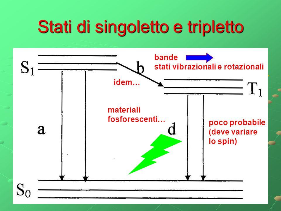 Stati di singoletto e tripletto bande stati vibrazionali e rotazionali poco probabile (deve variare lo spin) idem… materiali fosforescenti…