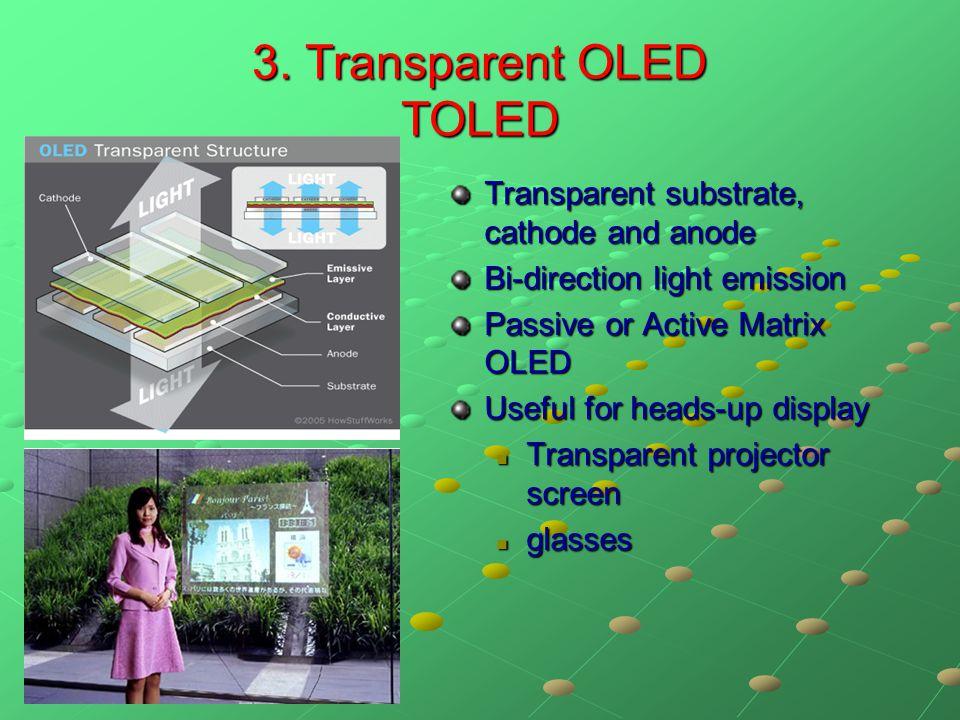 3. Transparent OLED TOLED Transparent substrate, cathode and anode Bi-direction light emission Passive or Active Matrix OLED Useful for heads-up displ