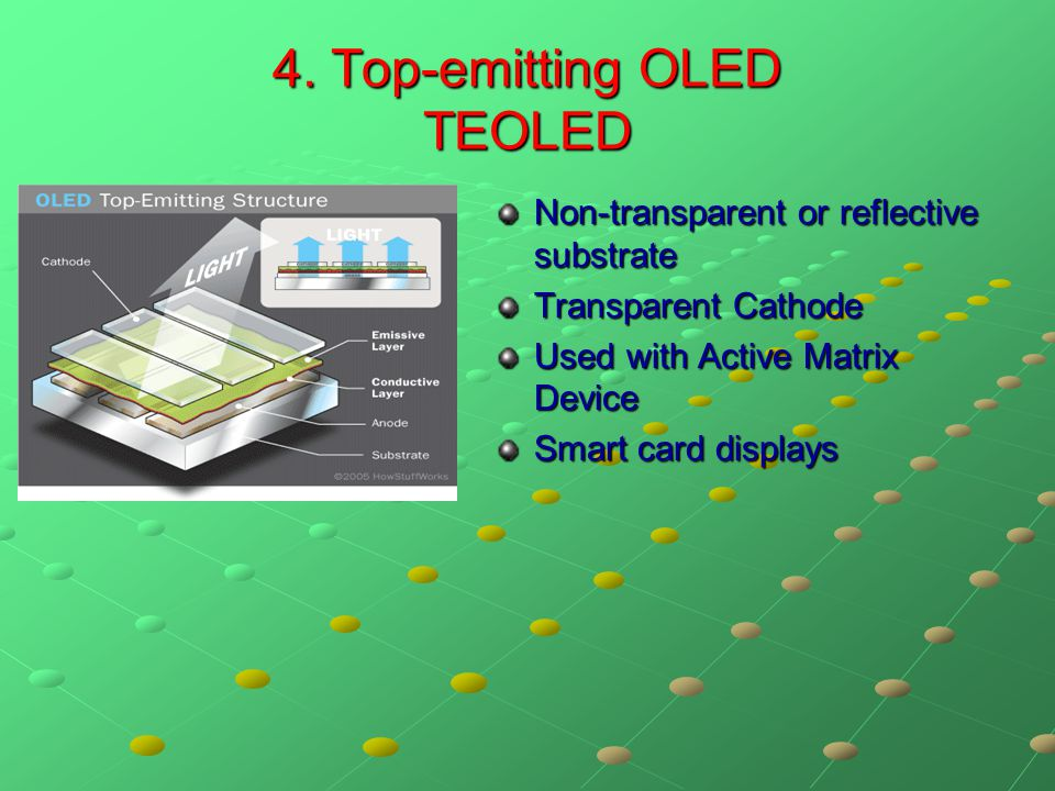 4. Top-emitting OLED TEOLED Non-transparent or reflective substrate Transparent Cathode Used with Active Matrix Device Smart card displays