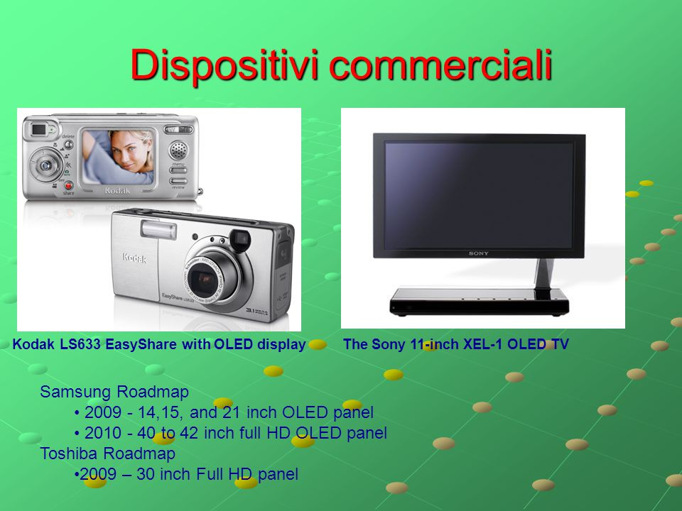 Dispositivi commerciali Kodak LS633 EasyShare with OLED displayThe Sony 11-inch XEL-1 OLED TV Samsung Roadmap 2009 - 14,15, and 21 inch OLED panel 201