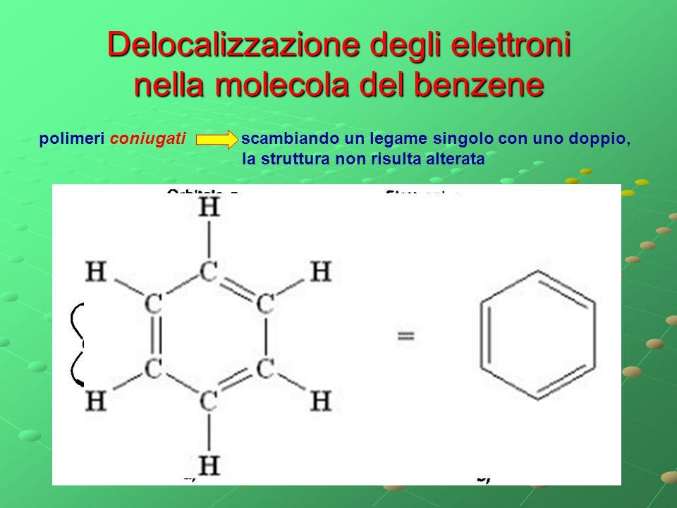 Delocalizzazione degli elettroni nella molecola del benzene polimeri coniugati scambiando un legame singolo con uno doppio, la struttura non risulta a