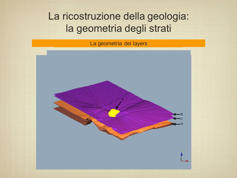 Zi: valore del punto i da calcolare Zj: valore del punto conosciuto W: peso della distanza = d -1 ij La ricostruzione della geologia: la geometria degli strati L' algoritmo di interpolazione implementatoLa geometria dei layers