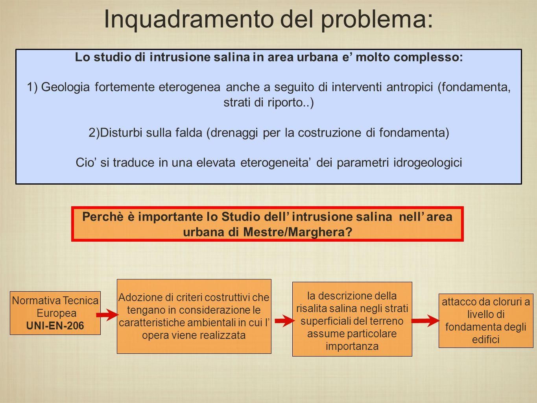 Inquadramento del problema: Normativa Tecnica Europea UNI-EN-206 Perchè è importante lo Studio dell' intrusione salina nell' area urbana di Mestre/Marghera.