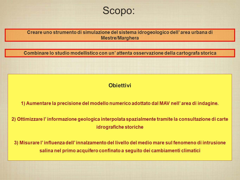 Scopo: Creare uno strumento di simulazione del sistema idrogeologico dell' area urbana di Mestre/Marghera Obiettivi 1) Aumentare la precisione del modello numerico adottato dal MAV nell' area di indagine.