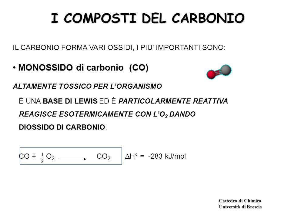 IL CARBONIO FORMA VARI OSSIDI, I PIU' IMPORTANTI SONO: MONOSSIDO di carbonio (CO) MONOSSIDO di carbonio (CO) ALTAMENTE TOSSICO PER L'ORGANISMO BASE DI LEWIS È UNA BASE DI LEWIS ED È PARTICOLARMENTE REATTIVA REAGISCE ESOTERMICAMENTE CON L'O 2 DANDO DIOSSIDO DI CARBONIO DIOSSIDO DI CARBONIO: CO + O 2 CO 2  H° = -283 kJ/mol I COMPOSTI DEL CARBONIO I COMPOSTI DEL CARBONIO Cattedra di Chimica Università di Brescia