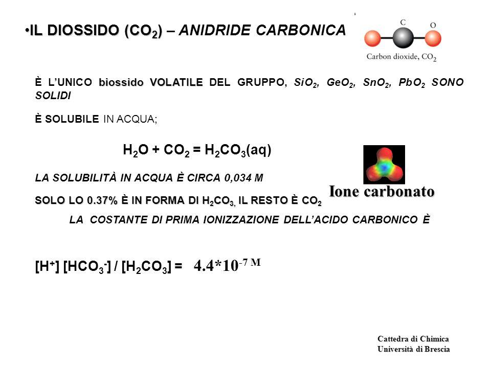 IL DIOSSIDO (CO 2 )IL DIOSSIDO (CO 2 ) – ANIDRIDE CARBONICA biossido VOLATILE È L'UNICO biossido VOLATILE DEL GRUPPO, SiO 2, GeO 2, SnO 2, PbO 2 SONO SOLIDI È SOLUBILE IN ACQUA; H 2 O + CO 2 = H 2 CO 3 (aq) LA SOLUBILITÀ IN ACQUA È CIRCA 0,034 M SOLO LO 0.37% È IN FORMA DI H 2 CO 3, IL RESTO È CO 2 LA COSTANTE DI PRIMA IONIZZAZIONE DELL'ACIDO CARBONICO È [H + ] [HCO 3 - ] / [H 2 CO 3 ] = 4.4*10 -7 M Cattedra di Chimica Università di Brescia Ione carbonato