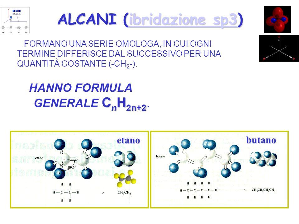 ALCANI (ibridazione sp3) ibridazione sp3ibridazione sp3 etano butano FORMANO UNA SERIE OMOLOGA, IN CUI OGNI TERMINE DIFFERISCE DAL SUCCESSIVO PER UNA QUANTITÀ COSTANTE (-CH 2 -).