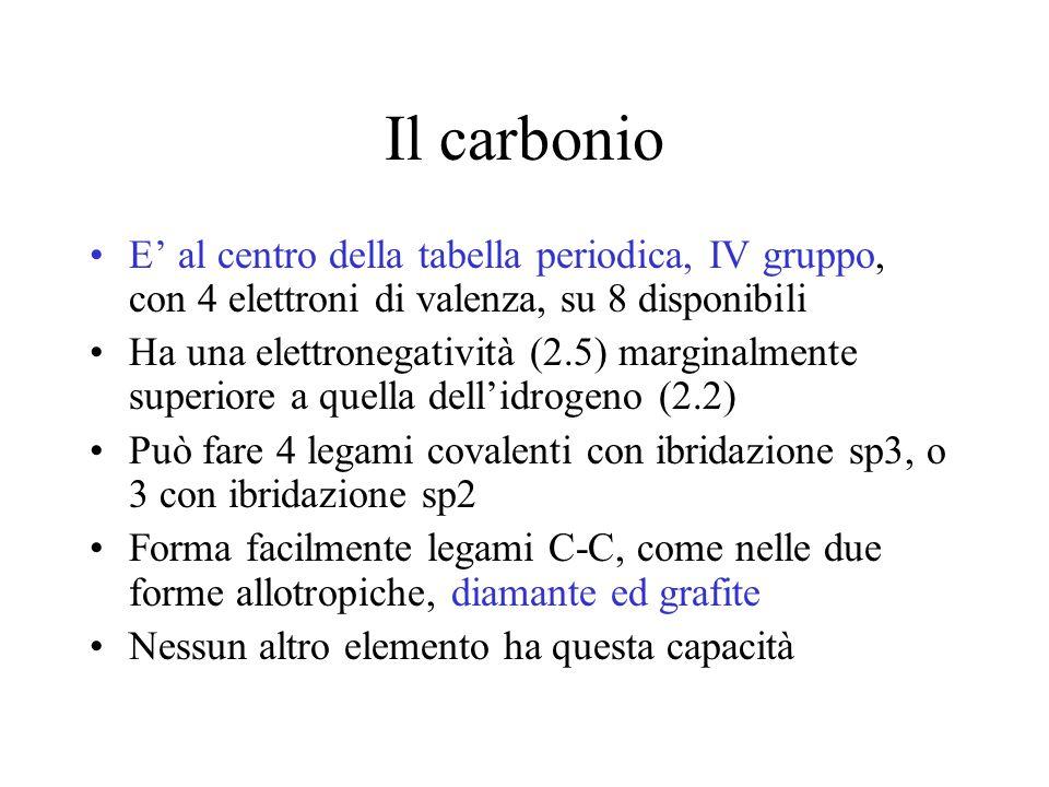 Il carbonio E' al centro della tabella periodica, IV gruppo, con 4 elettroni di valenza, su 8 disponibili Ha una elettronegatività (2.5) marginalmente