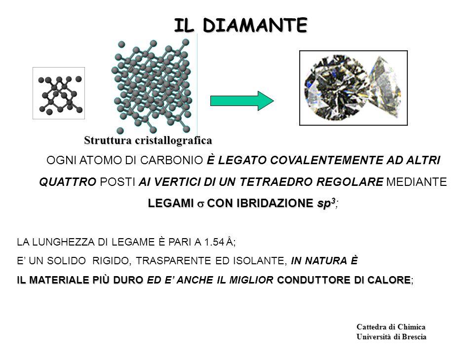 Cattedra di Chimica Università di Brescia IL DIAMANTE IL DIAMANTE Struttura cristallografica OGNI ATOMO DI CARBONIO È LEGATO COVALENTEMENTE AD ALTRI Q