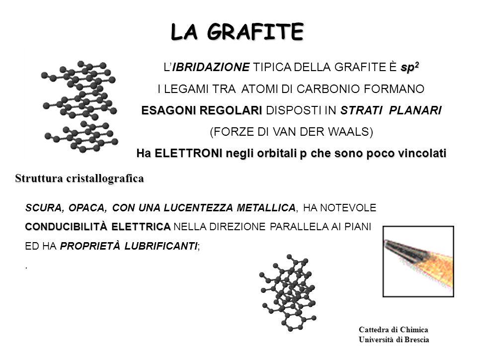 Cattedra di Chimica Università di Brescia LA GRAFITE Struttura cristallografica SCURA, OPACA, CON UNA LUCENTEZZA METALLICA, HA NOTEVOLE CONDUCIBILITÀ ELETTRICA CONDUCIBILITÀ ELETTRICA NELLA DIREZIONE PARALLELA AI PIANI ED HA PROPRIETÀ LUBRIFICANTI;.