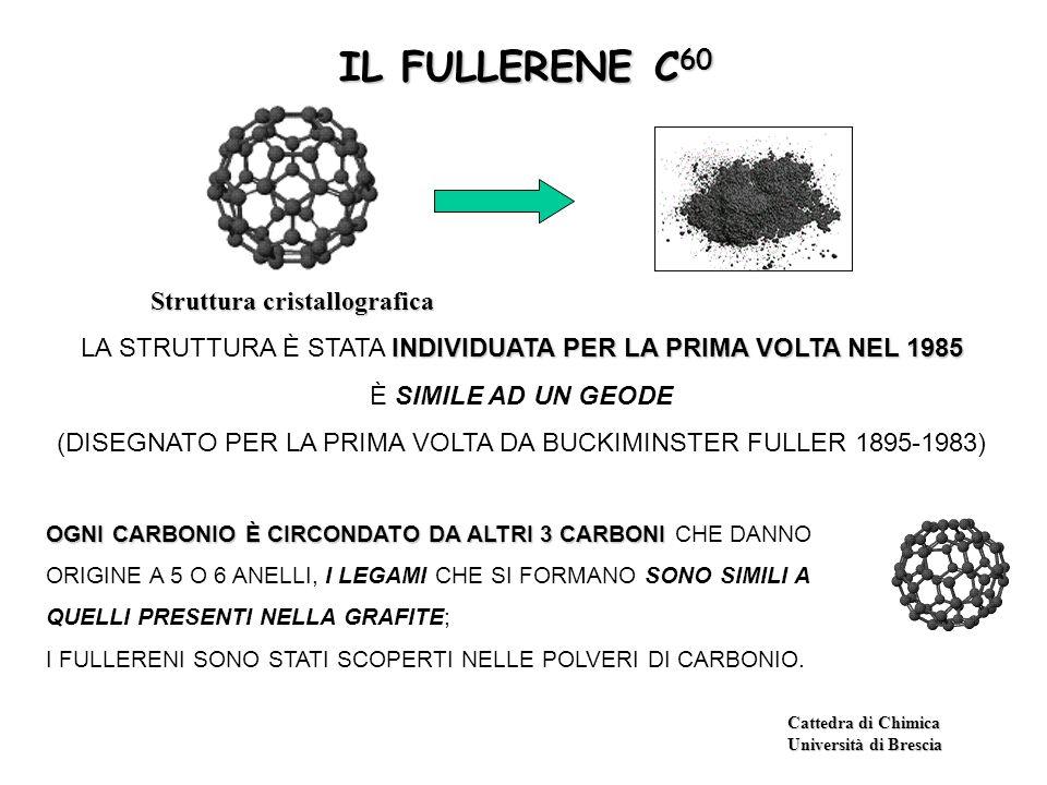 Cattedra di Chimica Università di Brescia IL FULLERENE C 60 IL FULLERENE C 60 Struttura cristallografica INDIVIDUATA PER LA PRIMA VOLTA NEL 1985 LA STRUTTURA È STATA INDIVIDUATA PER LA PRIMA VOLTA NEL 1985 È SIMILE AD UN GEODE (DISEGNATO PER LA PRIMA VOLTA DA BUCKIMINSTER FULLER 1895-1983) OGNI CARBONIO È CIRCONDATO DA ALTRI 3 CARBONI OGNI CARBONIO È CIRCONDATO DA ALTRI 3 CARBONI CHE DANNO ORIGINE A 5 O 6 ANELLI, I LEGAMI CHE SI FORMANO SONO SIMILI A QUELLI PRESENTI NELLA GRAFITE; I FULLERENI SONO STATI SCOPERTI NELLE POLVERI DI CARBONIO.