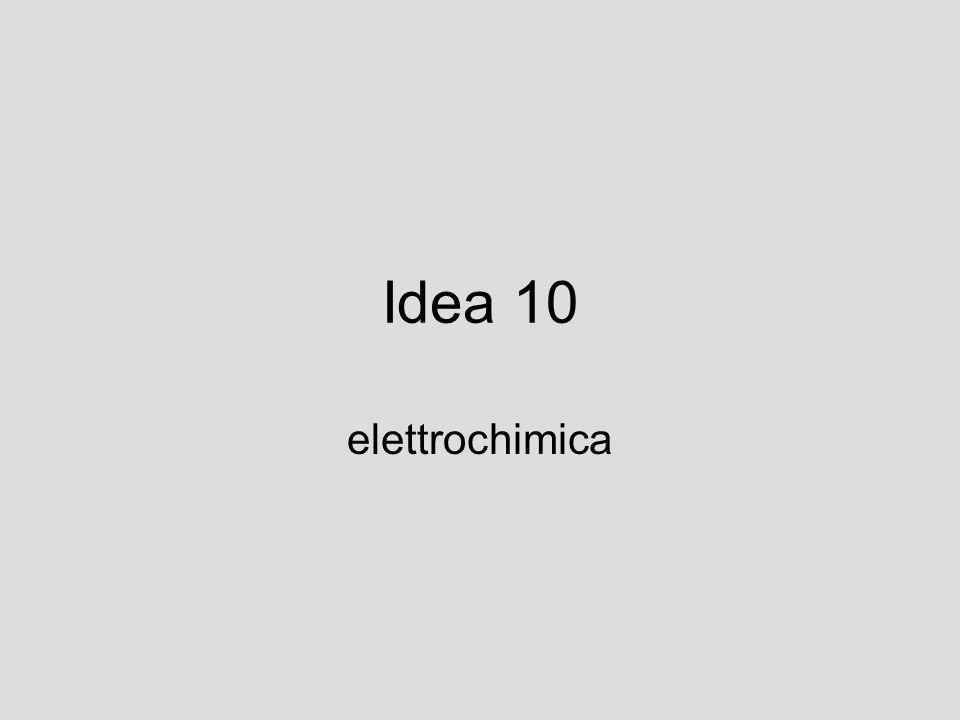 Idea 10 elettrochimica