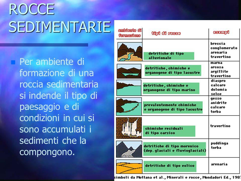 ROCCE SEDIMENTARIE n n Per ambiente di formazione di una roccia sedimentaria si indende il tipo di paesaggio e di condizioni in cui si sono accumulati